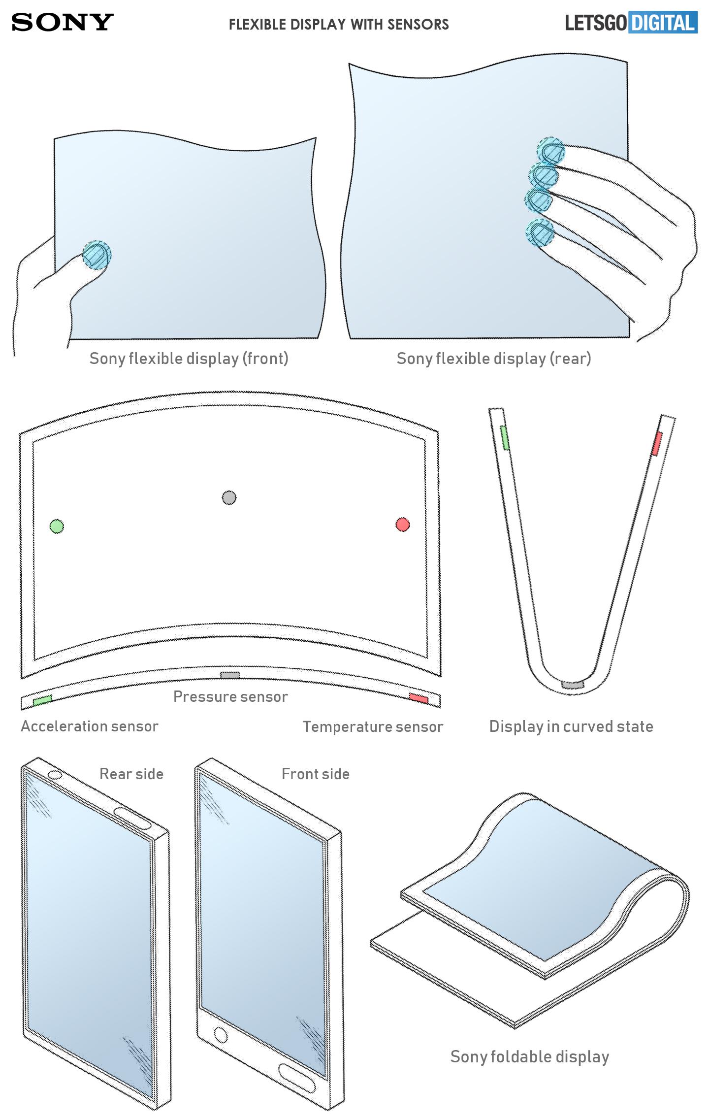 Sony, katlanabilir bir Xperia akıllı telefon için patent aldı